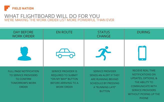 Flightboard- Buyer Infographic2