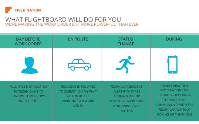 Flightboard- Buyer Infographic656